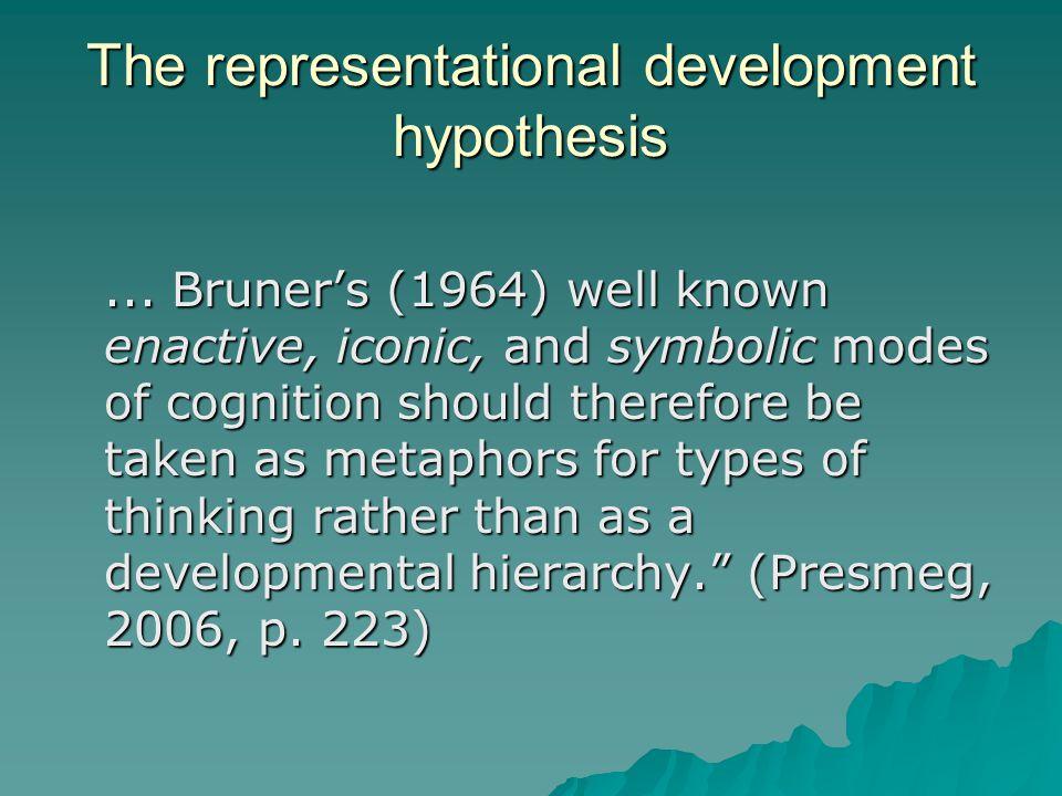 The representational development hypothesis...