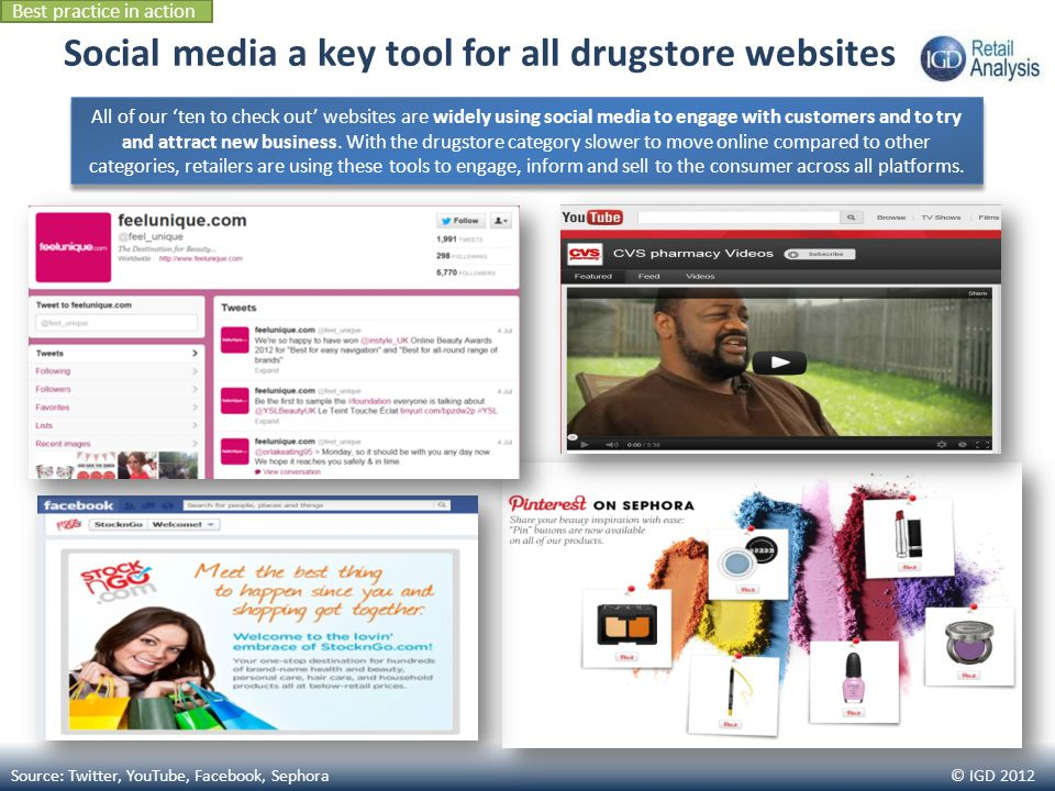 © IGD 2012 Social media a key tool for all drugstore websites Best practice in action All of our ten to check out websites are widely using social media to engage with customers and to try and attract new business.