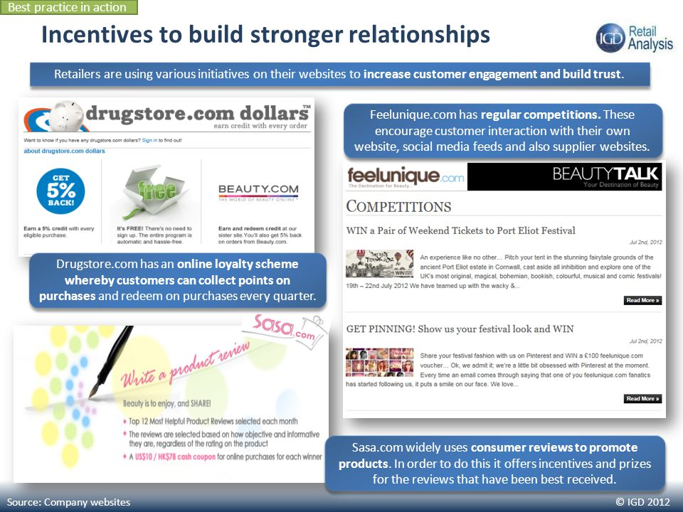 © IGD 2012 Incentives to build stronger relationships Best practice in action Source: Company websites Retailers are using various initiatives on their websites to increase customer engagement and build trust.