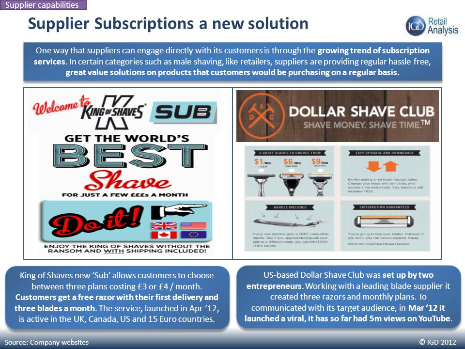 © IGD 2012 Supplier Subscriptions a new solution Source: Company websites Supplier capabilities One way that suppliers can engage directly with its customers is through the growing trend of subscription services.