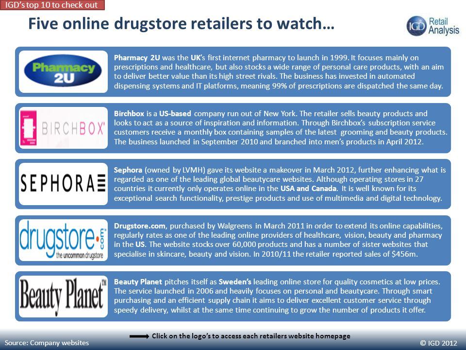 © IGD 2012 Five online drugstore retailers to watch… Source: Company websites Click on the logos to access each retailers website homepage IGDs top 10