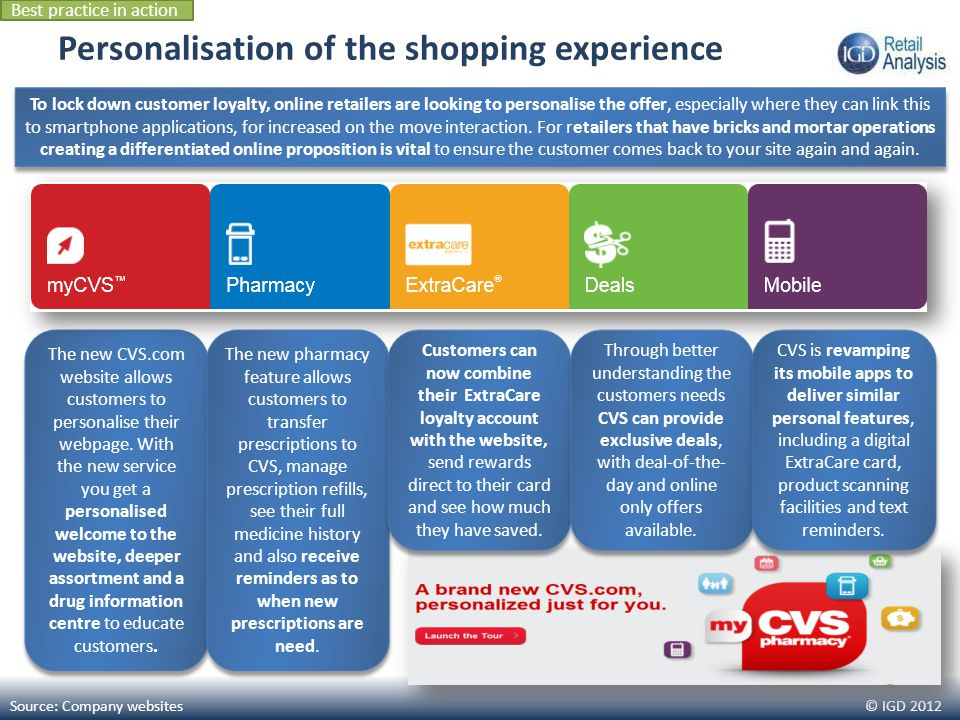 © IGD 2012 Personalisation of the shopping experience Source: Company websites Best practice in action To lock down customer loyalty, online retailers
