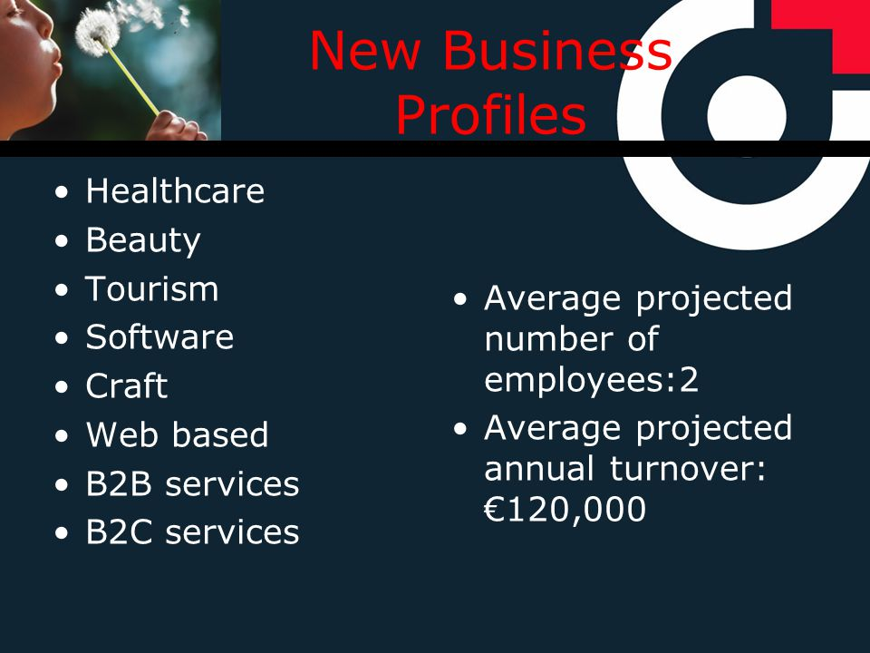 New Business Profiles Healthcare Beauty Tourism Software Craft Web based B2B services B2C services Average projected number of employees:2 Average projected annual turnover: 120,000