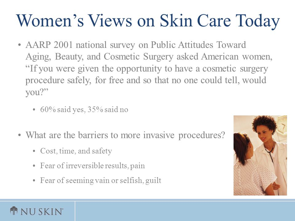 AARP 2001 national survey on Public Attitudes Toward Aging, Beauty, and Cosmetic Surgery asked American women, If you were given the opportunity to ha