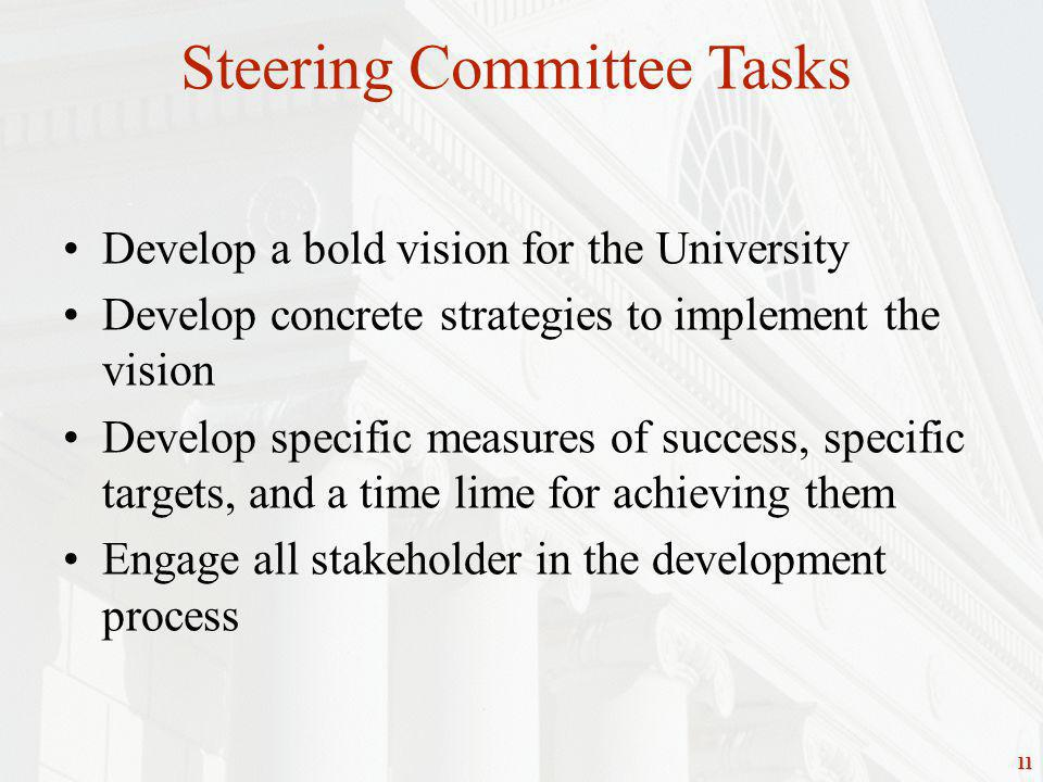 11 Develop a bold vision for the University Develop concrete strategies to implement the vision Develop specific measures of success, specific targets, and a time lime for achieving them Engage all stakeholder in the development process Steering Committee Tasks