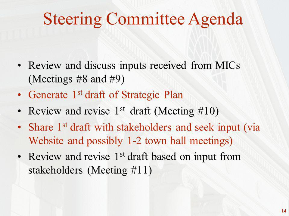 14 Review and discuss inputs received from MICs (Meetings #8 and #9) Generate 1 st draft of Strategic Plan Review and revise 1 st draft (Meeting #10) Share 1 st draft with stakeholders and seek input (via Website and possibly 1-2 town hall meetings) Review and revise 1 st draft based on input from stakeholders (Meeting #11) Steering Committee Agenda