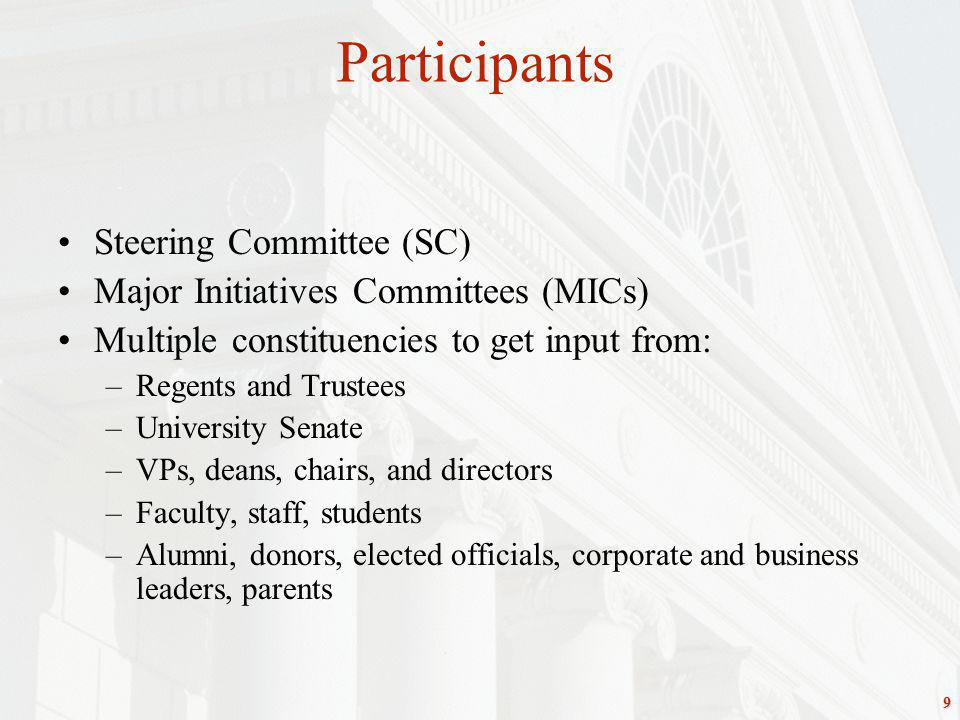 9 Steering Committee (SC) Major Initiatives Committees (MICs) Multiple constituencies to get input from: –Regents and Trustees –University Senate –VPs, deans, chairs, and directors –Faculty, staff, students –Alumni, donors, elected officials, corporate and business leaders, parents Participants