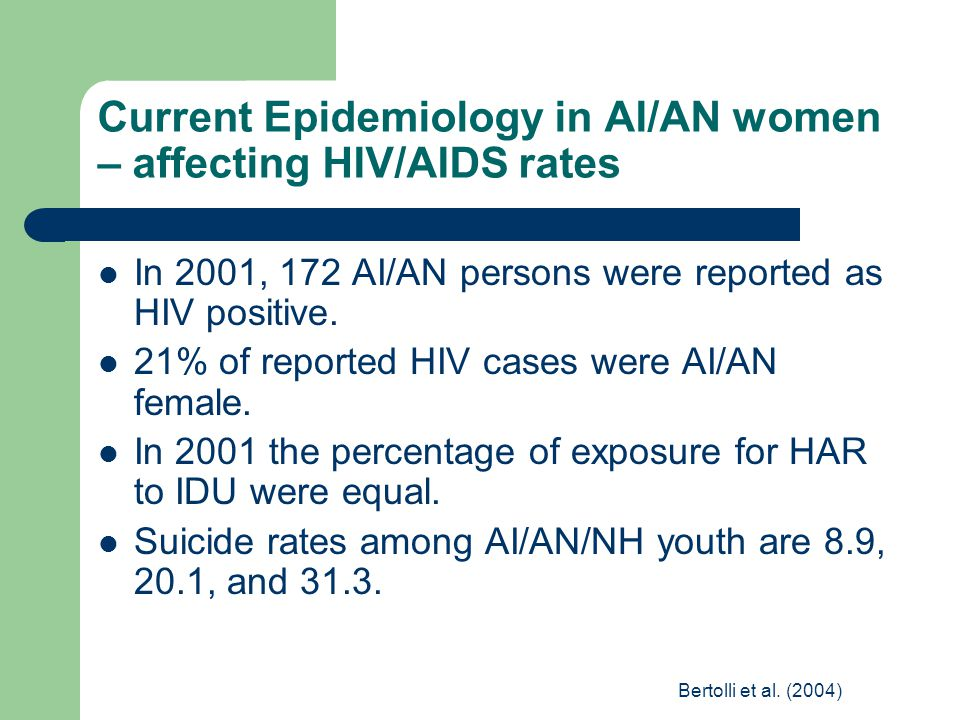 Bertolli et al. (2004) Current Epidemiology in AI/AN women – affecting HIV/AIDS rates In 2001, 172 AI/AN persons were reported as HIV positive. 21% of
