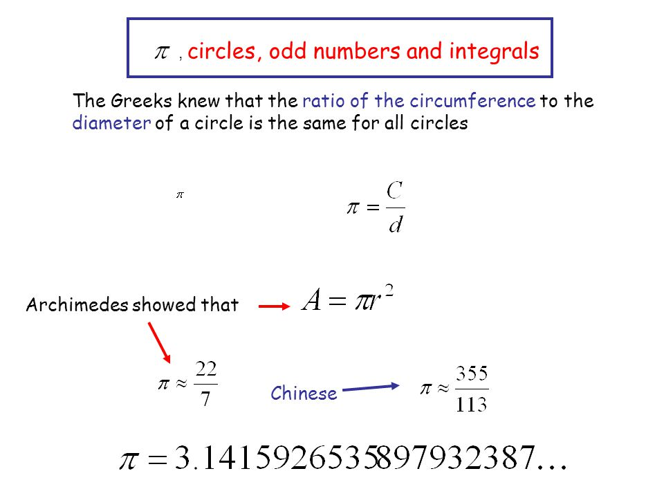 , circles, odd numbers and integrals The Greeks knew that the ratio of the circumference to the diameter of a circle is the same for all circles Archimedes showed that Chinese