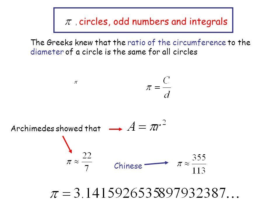 Some formulas for pi Leibnitz Euler Ramanujan