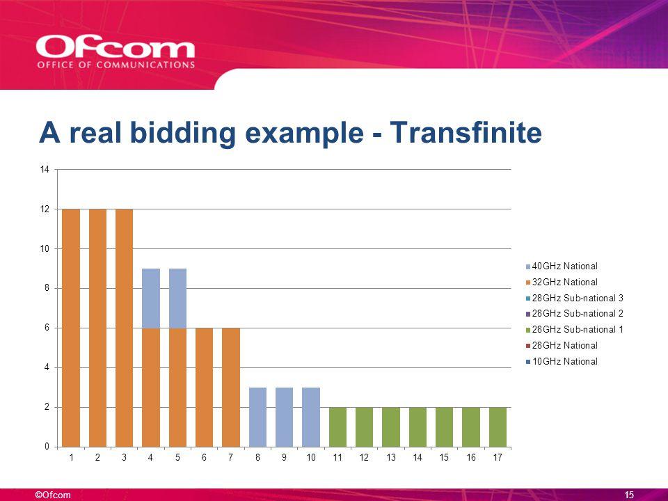 ©Ofcom A real bidding example - Transfinite 15