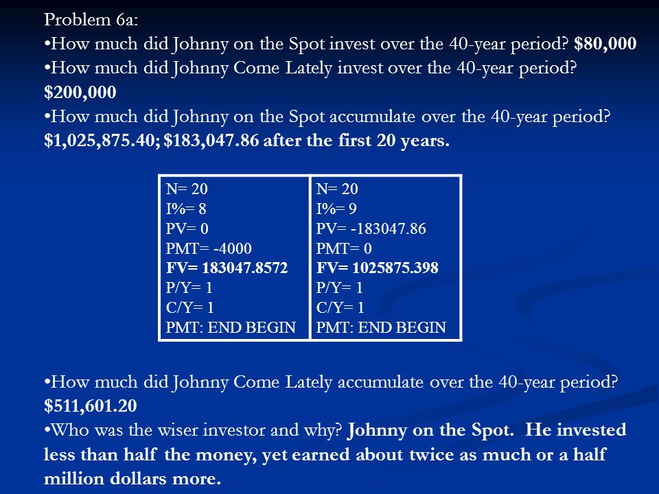 Problem 6a: How much did Johnny on the Spot invest over the 40-year period.