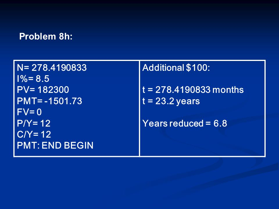 N= I%= 8.5 PV= PMT= FV= 0 P/Y= 12 C/Y= 12 PMT: END BEGIN Additional $100: t = months t = 23.2 years Years reduced = 6.8 Problem 8h: