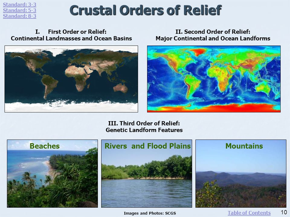 Crustal Orders of Relief 10 I.First Order or Relief: Continental Landmasses and Ocean Basins II. Second Order of Relief: Major Continental and Ocean L