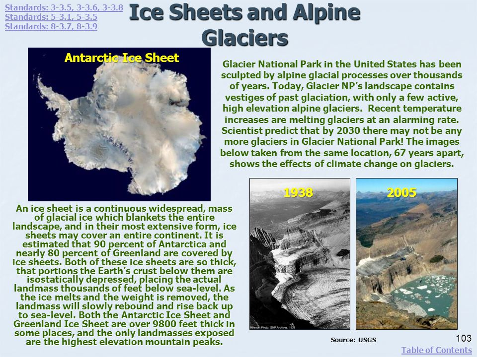 Ice Sheets and Alpine Glaciers An ice sheet is a continuous widespread, mass of glacial ice which blankets the entire landscape, and in their most ext