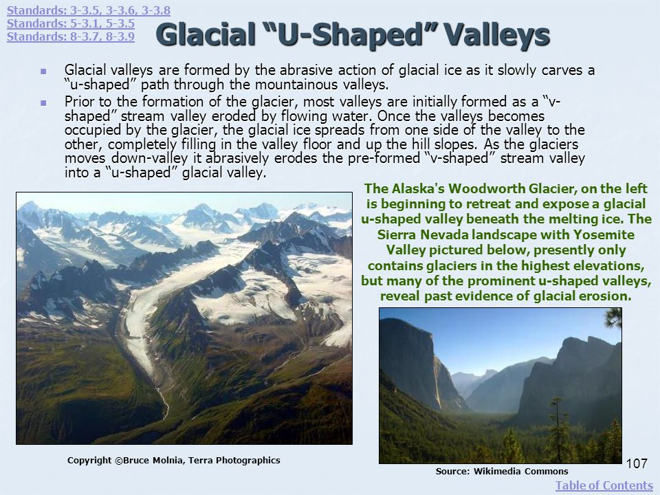 Glacial U-Shaped Valleys Glacial valleys are formed by the abrasive action of glacial ice as it slowly carves a u-shaped path through the mountainous