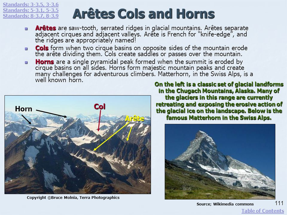 Arêtes Cols and Horns Arêtes are saw-tooth, serrated ridges in glacial mountains. Arêtes separate adjacent cirques and adjacent valleys. Arête is Fren