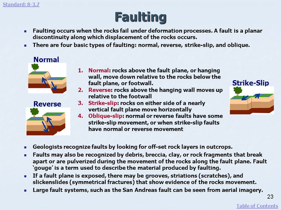 Faulting Faulting occurs when the rocks fail under deformation processes. A fault is a planar discontinuity along which displacement of the rocks occu