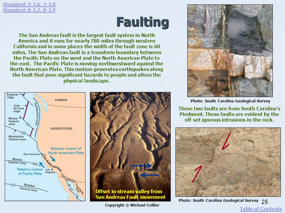 Faulting 25 The San Andreas fault is the largest fault system in North America and it runs for nearly 780 miles through western California and in some