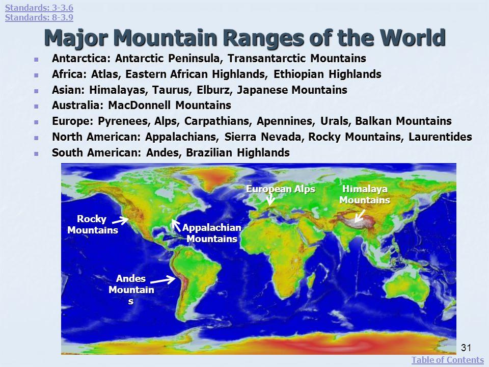 Major Mountain Ranges of the World 31 Antarctica: Antarctic Peninsula, Transantarctic Mountains Antarctica: Antarctic Peninsula, Transantarctic Mounta