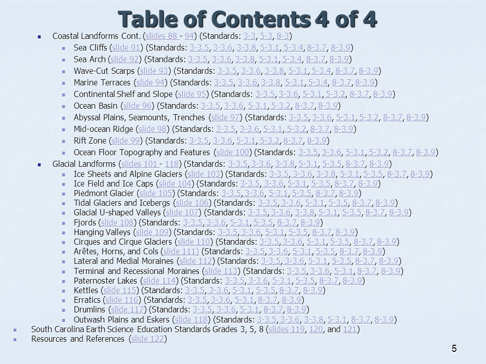 Table of Contents 4 of 4 Coastal Landforms Cont. (slides 88 - 94) (Standards: 3-3, 5-3, 8-3) Coastal Landforms Cont. (slides 88 - 94) (Standards: 3-3,