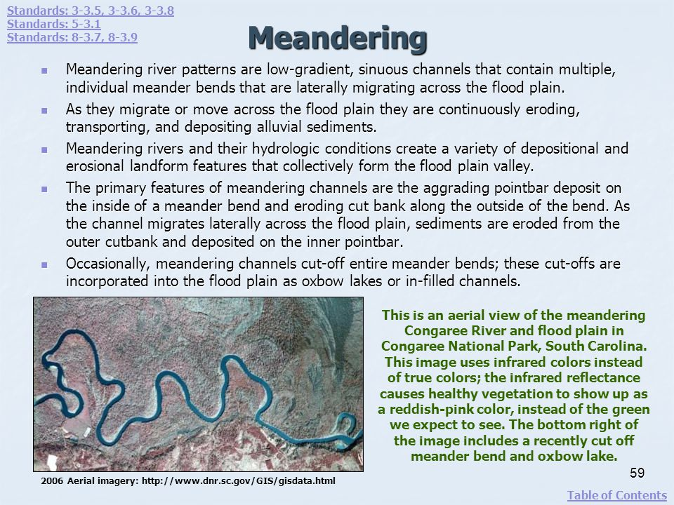 Meandering Meandering river patterns are low-gradient, sinuous channels that contain multiple, individual meander bends that are laterally migrating a