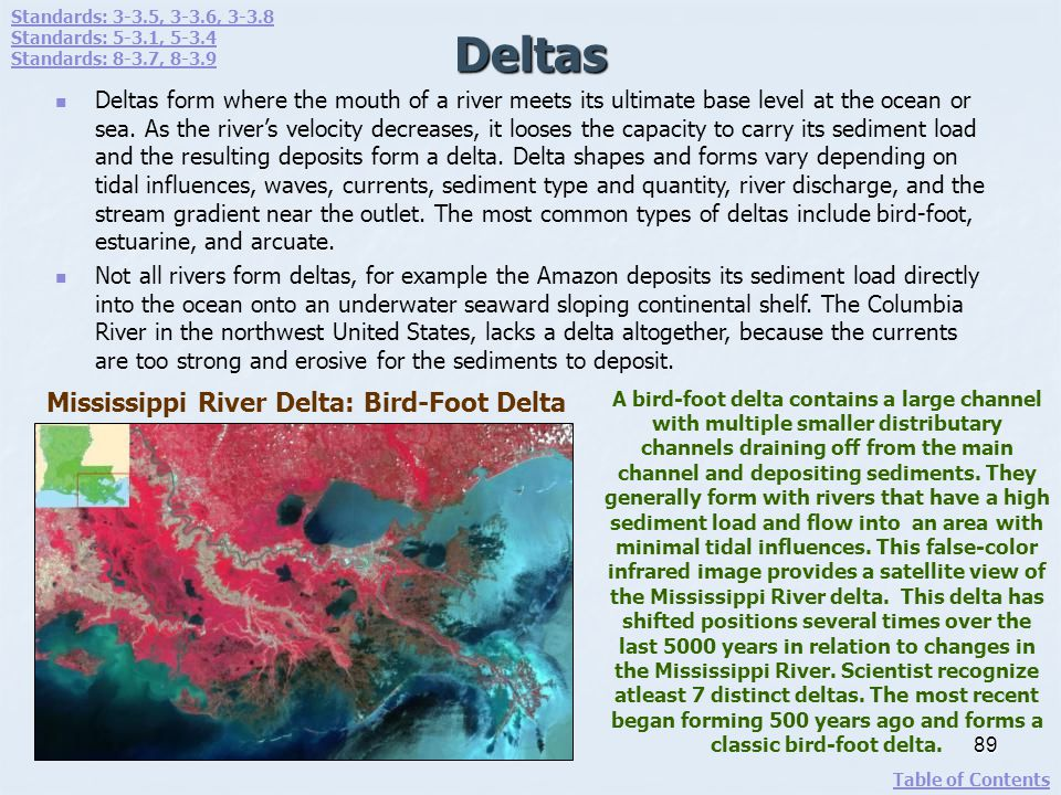 Deltas 89 Deltas form where the mouth of a river meets its ultimate base level at the ocean or sea. As the rivers velocity decreases, it looses the ca
