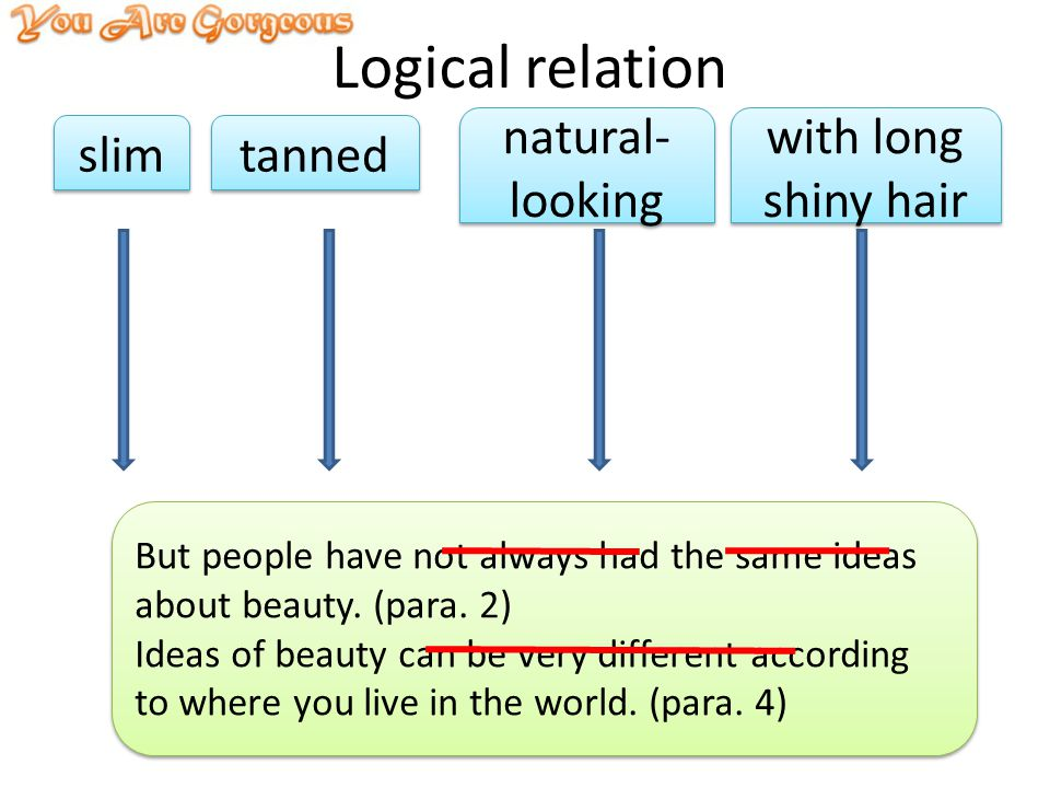 Logical relation slim tanned natural- looking with long shiny hair But people have not always had the same ideas about beauty.