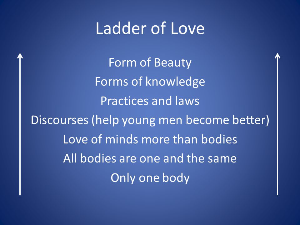 Ladder of Love Form of Beauty Forms of knowledge Practices and laws Discourses (help young men become better) Love of minds more than bodies All bodies are one and the same Only one body