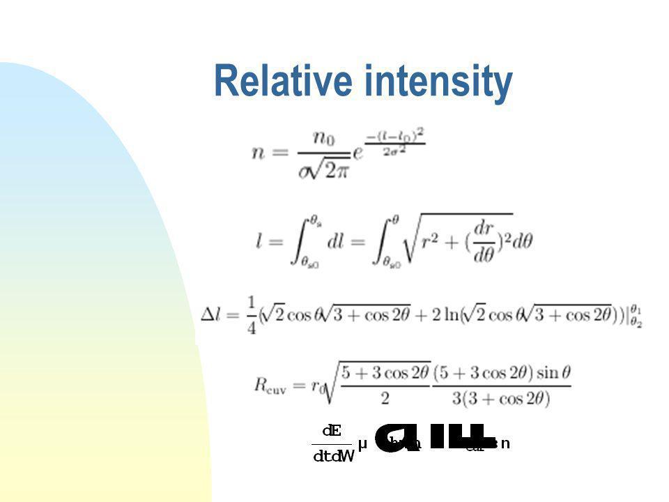 Relative intensity
