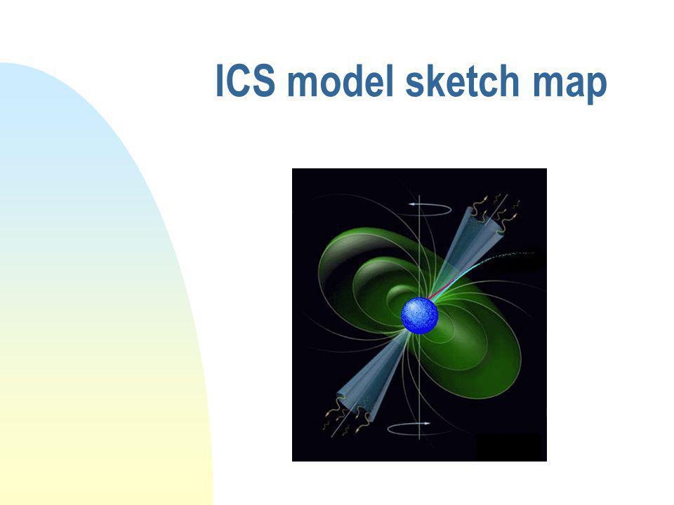 ICS model sketch map