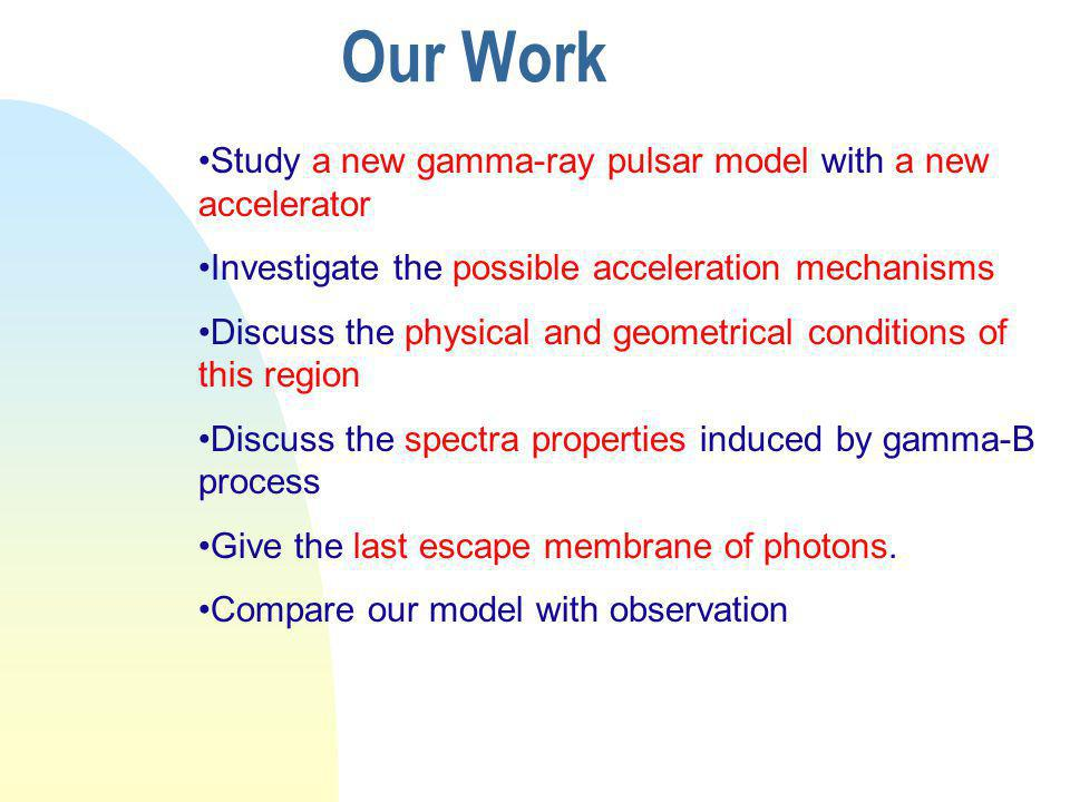 Our Work Study a new gamma-ray pulsar model with a new accelerator Investigate the possible acceleration mechanisms Discuss the physical and geometrical conditions of this region Discuss the spectra properties induced by gamma-B process Give the last escape membrane of photons.
