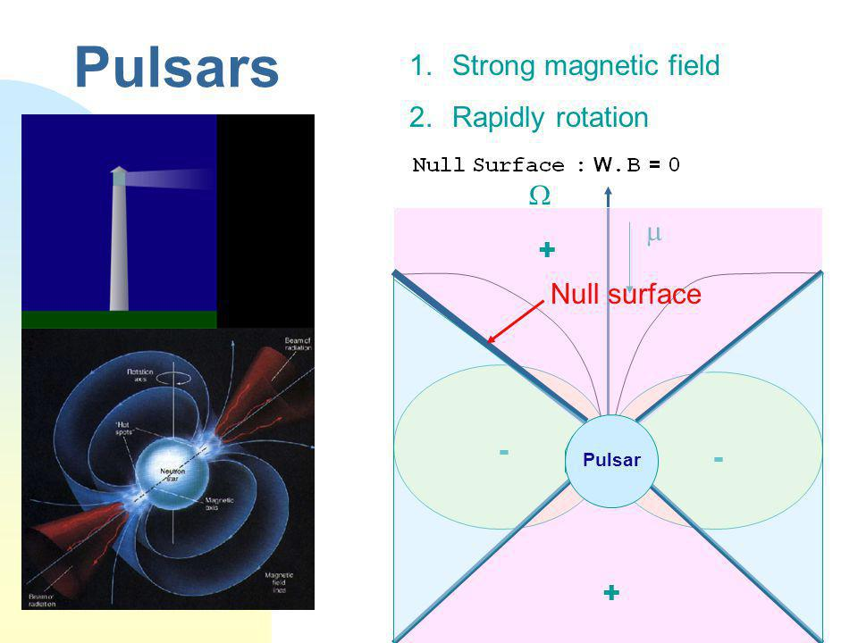 Pulsars + - - + Null surface 1.Strong magnetic field 2.Rapidly rotation Pulsar