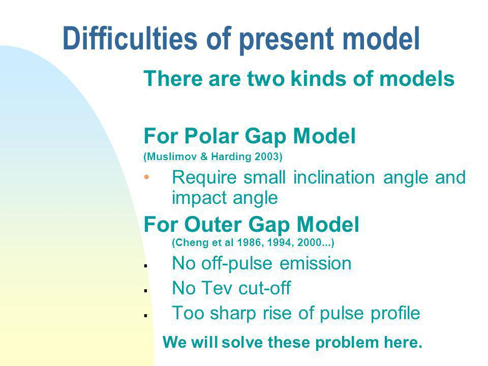 Difficulties of present model There are two kinds of models For Polar Gap Model (Muslimov & Harding 2003) Require small inclination angle and impact angle For Outer Gap Model (Cheng et al 1986, 1994, 2000...) No off-pulse emission No Tev cut-off Too sharp rise of pulse profile We will solve these problem here.