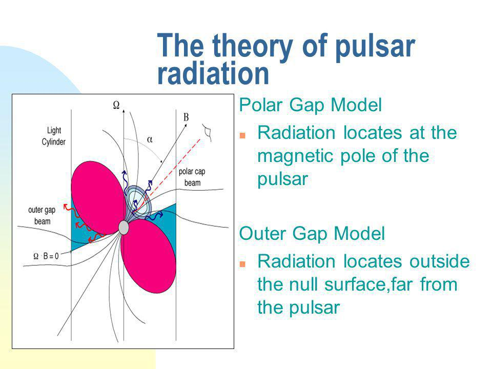 The theory of pulsar radiation Polar Gap Model n Radiation locates at the magnetic pole of the pulsar Outer Gap Model n Radiation locates outside the null surface,far from the pulsar