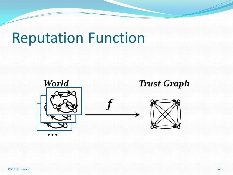 Reputation Function World Trust Graph f … 10 PASSAT 2009