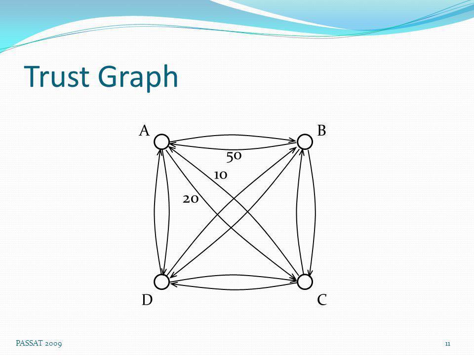 Trust Graph 11 PASSAT 2009 50 10 AB CD 20