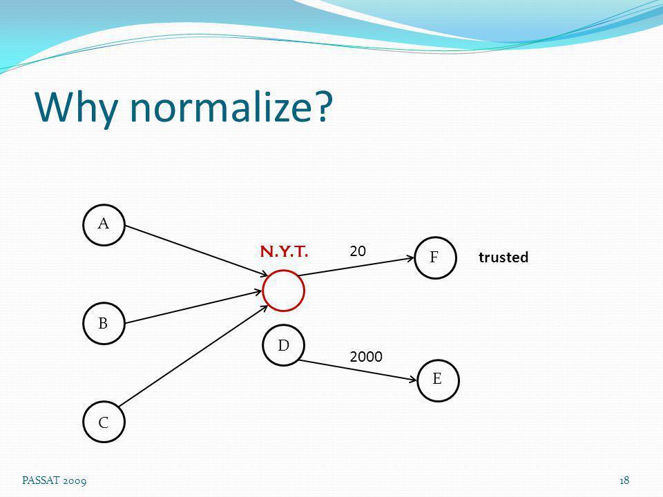 Why normalize 18 PASSAT 2009 N.Y.T. trusted A B C F E D 20 2000