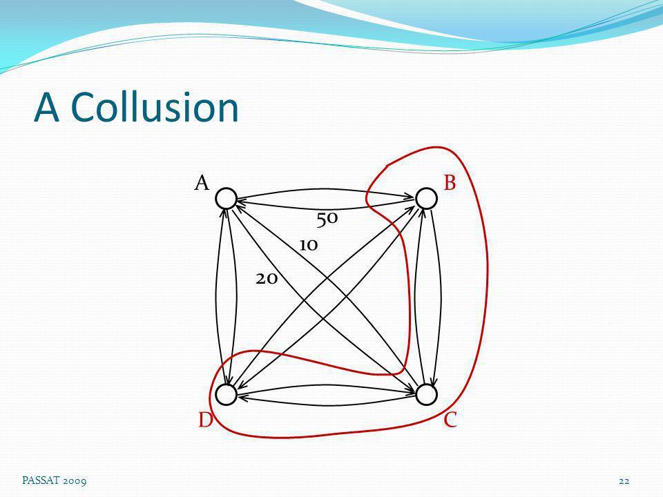 A Collusion 22 PASSAT 2009 50 10 AB CD 20