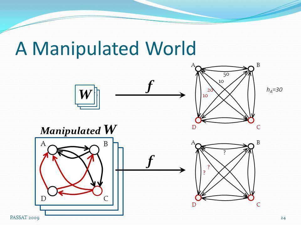 W W A Manipulated World 24 PASSAT 2009 50 10 AB CD 20 10 A DC B .