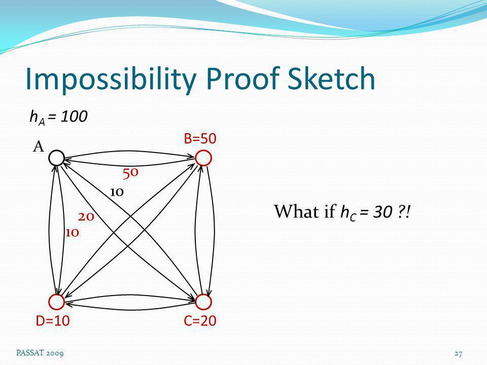 Impossibility Proof Sketch h A = 100 27 PASSAT 2009 50 10 A C=20D=10 20 10 B=50 What if h C = 30 !