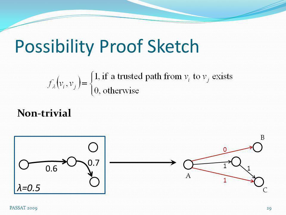 Possibility Proof Sketch Non-trivial λ=0.5 29 PASSAT 2009 0.6 0.7 1 1 1 0 B A C