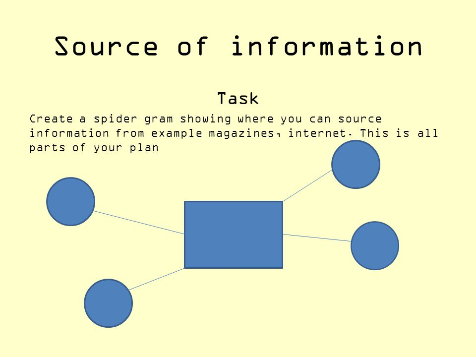 Source of information Task Create a spider gram showing where you can source information from example magazines, internet. This is all parts of your p