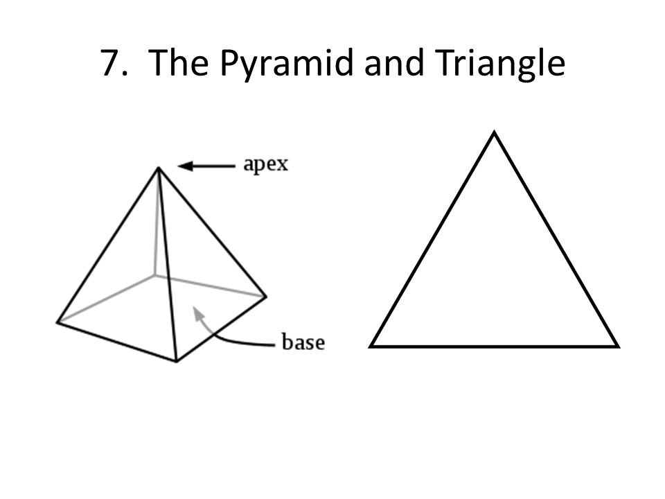 7. The Pyramid and Triangle