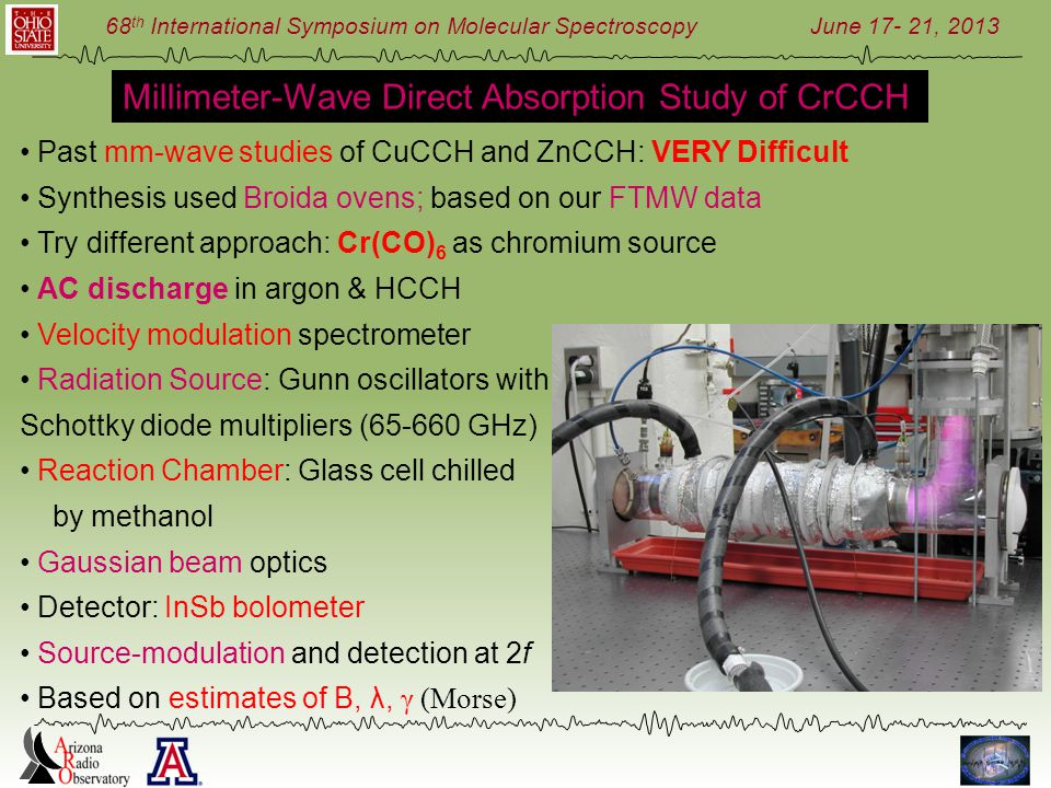 June 17- 21, 2013 68 th International Symposium on Molecular Spectroscopy Past mm-wave studies of CuCCH and ZnCCH: VERY Difficult Synthesis used Broida ovens; based on our FTMW data Try different approach: Cr(CO) 6 as chromium source AC discharge in argon & HCCH Velocity modulation spectrometer Radiation Source: Gunn oscillators with Schottky diode multipliers (65-660 GHz) Reaction Chamber: Glass cell chilled by methanol Gaussian beam optics Detector: InSb bolometer Source-modulation and detection at 2f Based on estimates of B, λ, γ (Morse) Millimeter-Wave Direct Absorption Study of CrCCH
