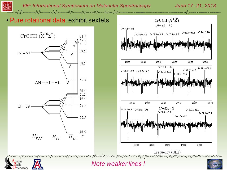 June 17- 21, 2013 68 th International Symposium on Molecular Spectroscopy ~ Pure rotational data: exhibit sextets Note weaker lines !