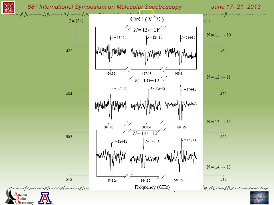 June 17- 21, 2013 68 th International Symposium on Molecular Spectroscopy J = N+1 J = NJ = N-1 N = 11 10 N = 12 11 N = 13 12 N = 14 13 Frequency (GHz)