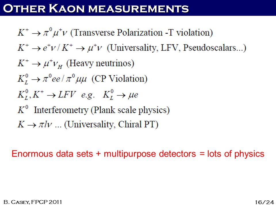 Other Kaon measurements 16/24 B.