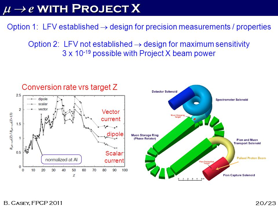 e with Project X e with Project X 20/23 B. Casey, FPCP 2011 Option 1: LFV established design for precision measurements / properties Option 2: LFV not