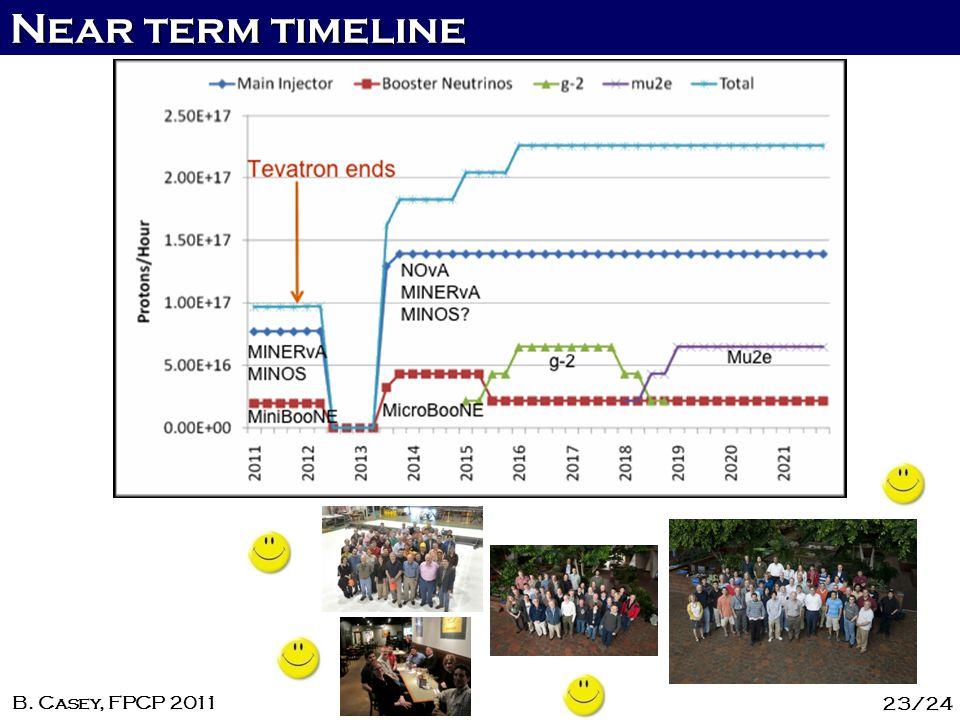 Near term timeline 23/24 B. Casey, FPCP 2011